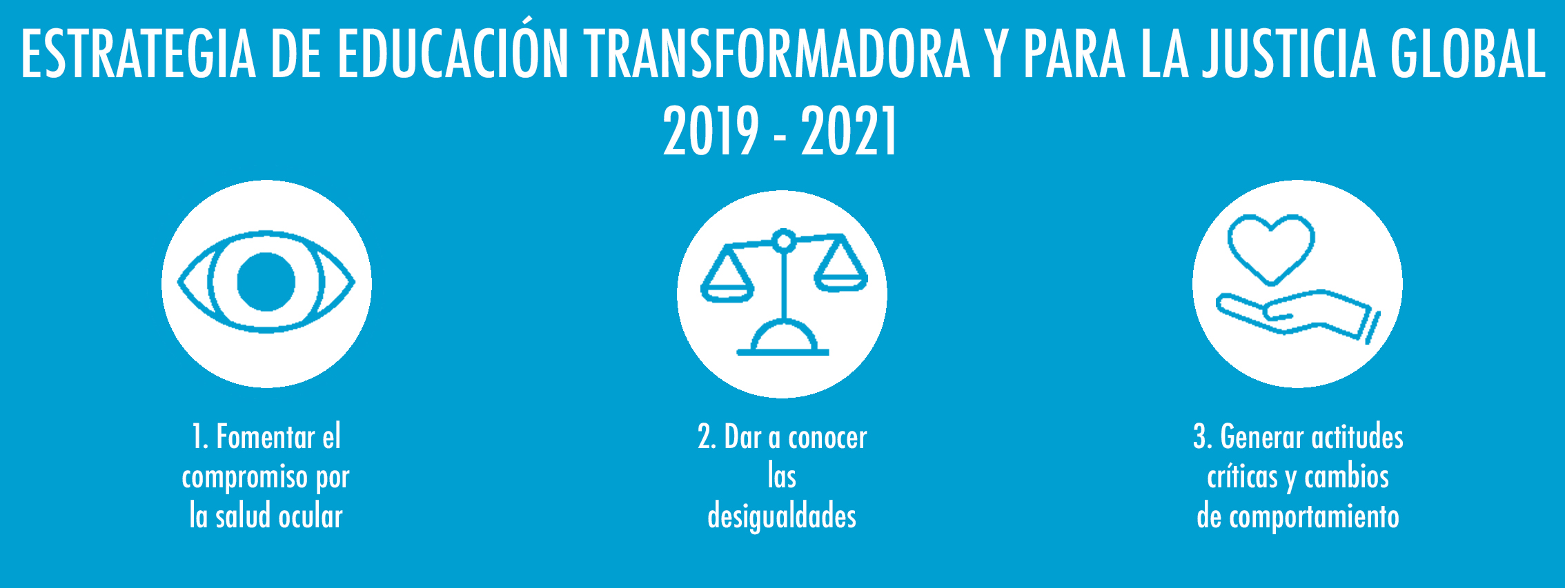 EstrEstrategia de educación transformadora y para la justicia global